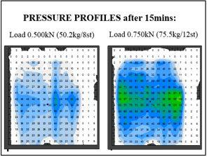 AS300 Pressure Mapping