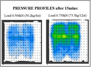 AS400 Pressure Mapping