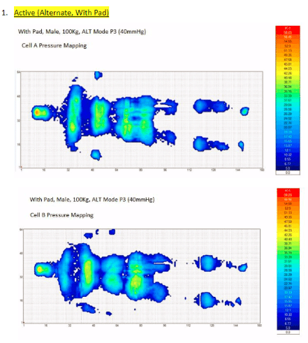 UTS 100kg pressure mapping